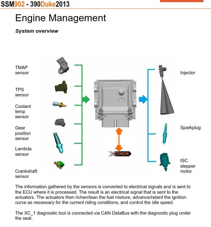Ktm Duke 390 Electrical Wiring Diagram