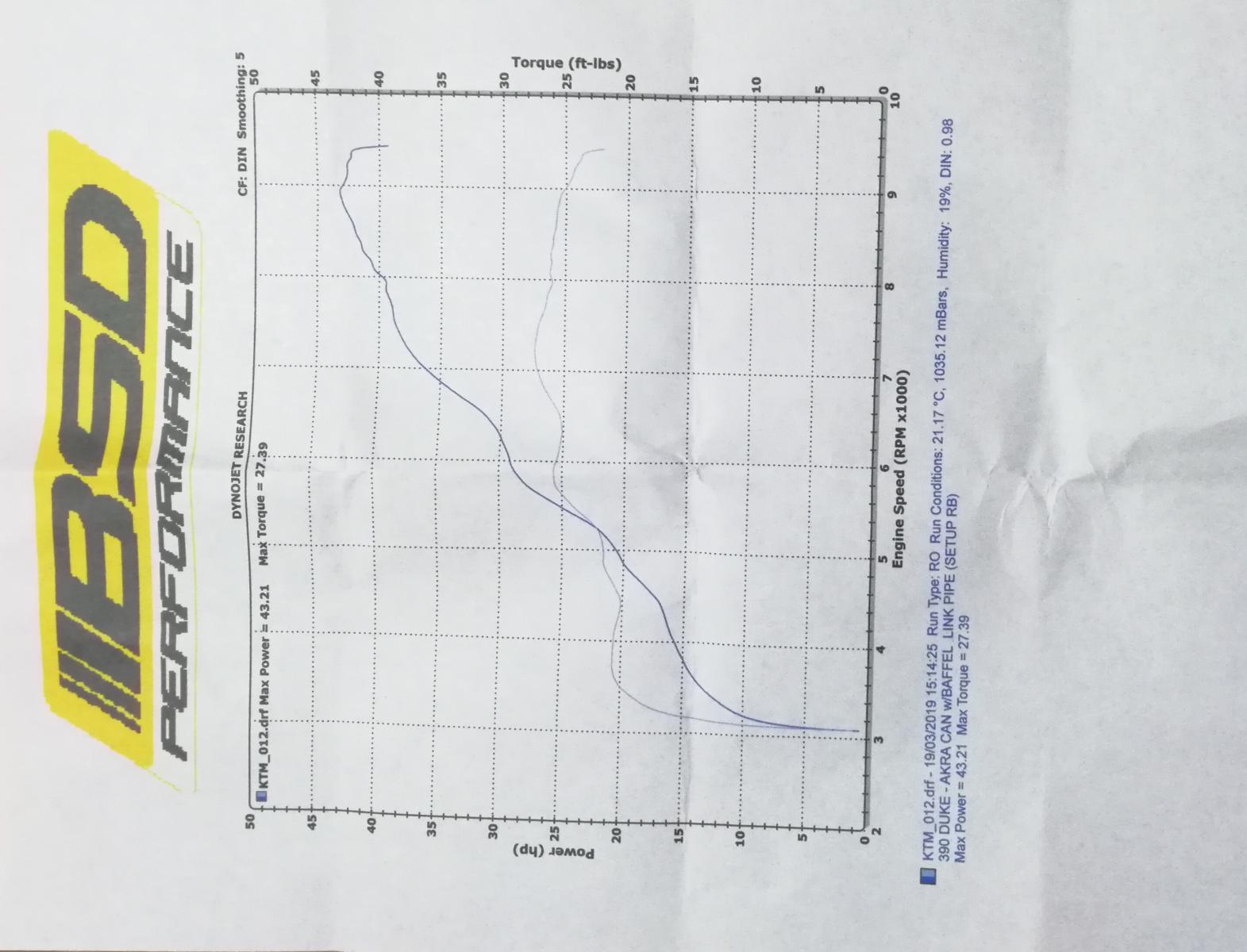 Exhaust and filter jobbie.-img_20190319_190431.jpg